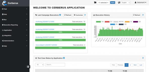 Cerberus Business Plan - OVHcloud Marketplace