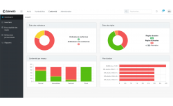 Cyberwatch Compliance Manager - 50 licences - OVHcloud Marketplace