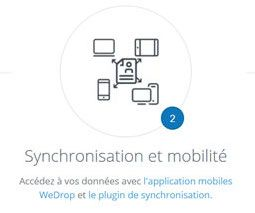 Partage et synchronisation de fichiers WeDrop - 1 Utilisateur - OVHcloud Marketplace