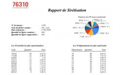 sat.Siret - Plateforme de siretisation - OVHcloud Marketplace