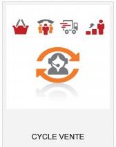 Plateforme ERP pour les professionnels de l'agroalimentaire - OVHcloud Marketplace