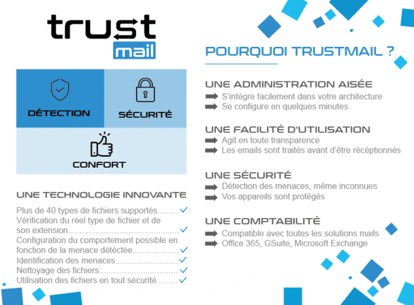 Protection des emails - 1 compte - OVHcloud Marketplace