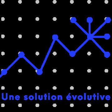 PALM : la solution qui comprend vos besoins et vos talents. - OVHcloud Marketplace